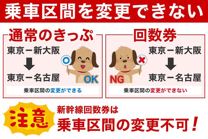 新幹線回数券は乗車区間を変更できません!