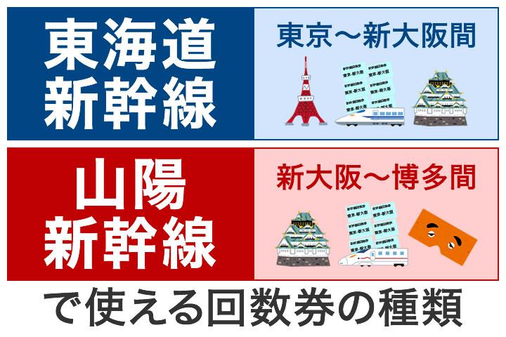 東海道・山陽新幹線で使える回数券の種類